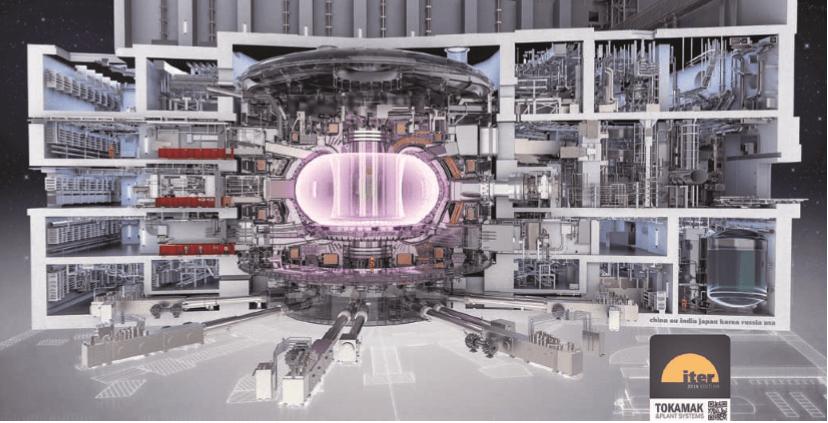 projekt ITER